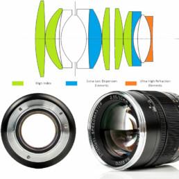 (客訂商品)中一光學 SPEEDMASTER 50mm F0.95 III V3 第3代 L-Mount LT口 手動鏡頭 超大光圈 Leica SL|Leica SL2|松下DC-S1|松下 DC-S1H|Sigma FP適用